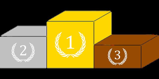 Resultate Freiämtercup Und Jugitag 2021